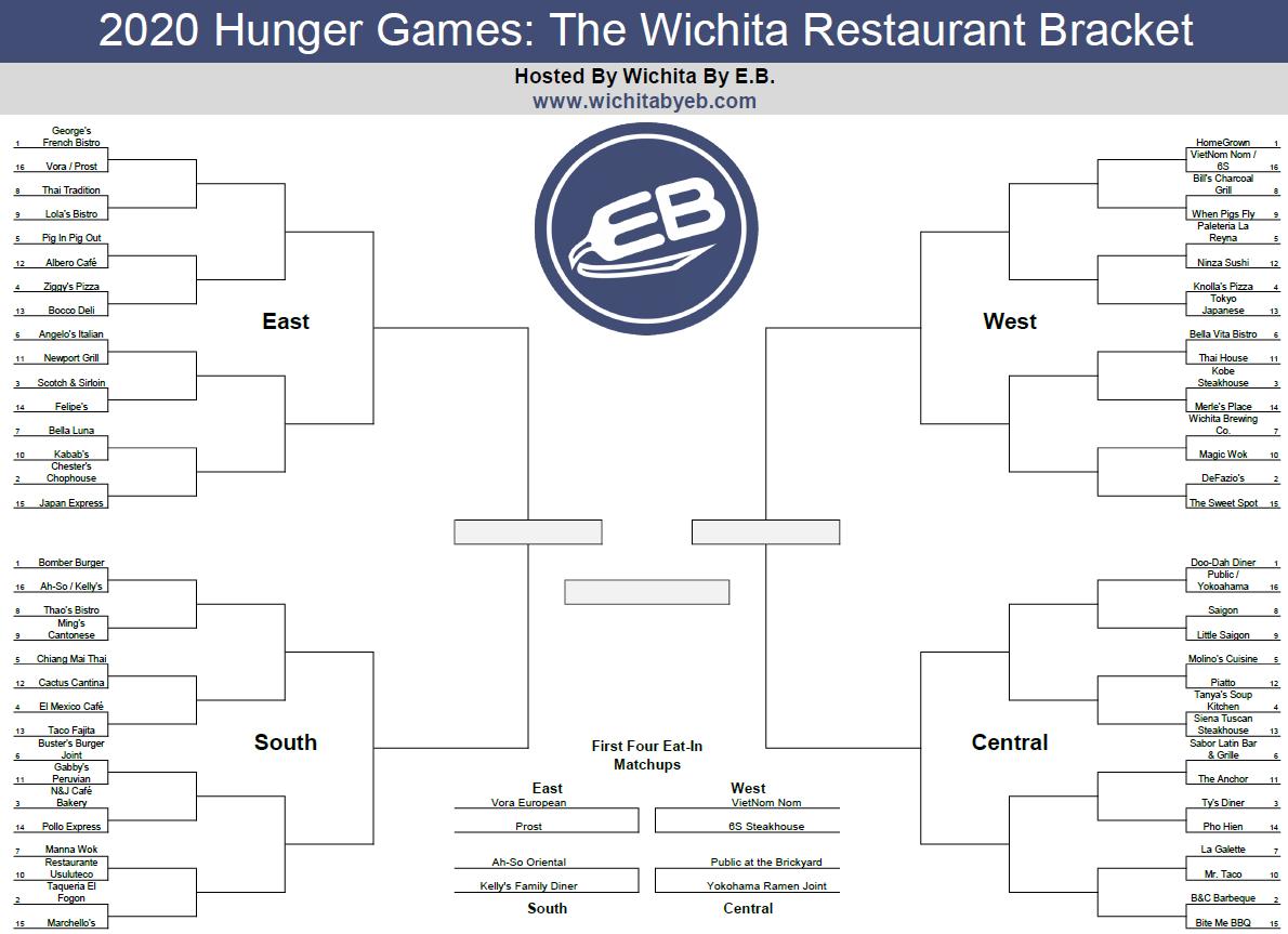 The Hunger Games A Wichita Restaurant Tournament Bracket